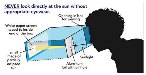 Pinhole Shoebox